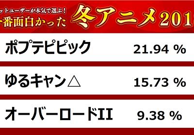 【結果】ネットユーザーが本気で選ぶ!一番面白かった冬アニメ2018 - ニコニコアンケート