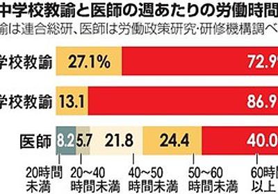 小中教諭の7割、週60時間超勤務 医師や製造業上回る:朝日新聞デジタル