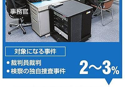 録画なし取り調べ8時間「お前がどう思おうが関係ねえ」:朝日新聞デジタル