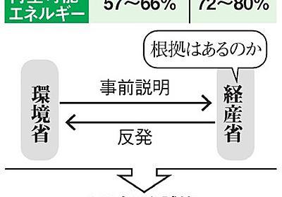 「原子力は1割未満に」環境省試算、経産省の反発で撤回:朝日新聞デジタル