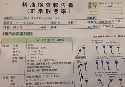 都議会議員だけど、精液検査(男性不妊治療の例のアレ)を受けてきた【ほぼ雑談】 | 音喜多駿 公式サイト