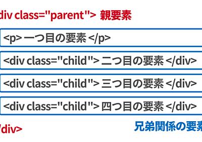 CSSのnth-childとnth-of-typeについて基本から学ぼう | Stocker.jp / diary