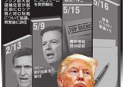 FBIにトランプ氏「大目に見て」 司法妨害疑惑強まる:朝日新聞デジタル