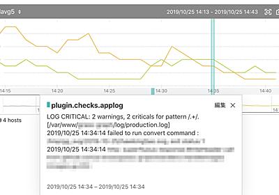 Mackerel のログ監視で検知された出力行をグラフにプロットする - えいのうにっき