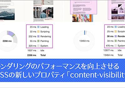 CSSの新しいプロパティ「content-visibility」レンダリングのパフォーマンスが向上する   コリス