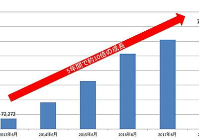 ニコニコチャンネル、20chの配信者が1億円越えの収入。有料登録者は70万人突破 - AV Watch