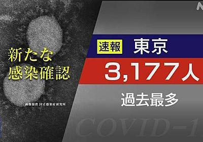 東京都 新型コロナ 3177人感染確認 2日連続で過去最多 | 新型コロナ 国内感染者数 | NHKニュース