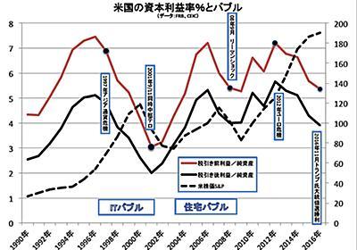 """米国株式会社の弱さでトランプ対外強硬策へ   """"Japan In-depth""""[ジャパン・インデプス]"""