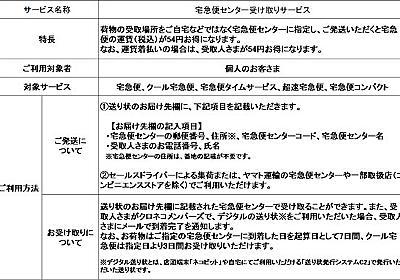 「宅急便センター受け取りサービス」ヤマトが開始 54円引き - ITmedia NEWS