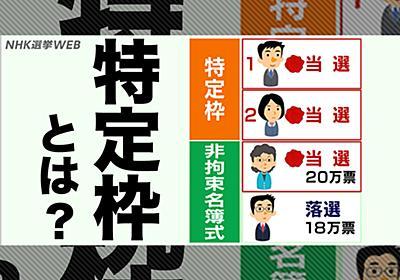参院選2019 ここがかわります | 選挙を知ろう | NHK選挙WEB