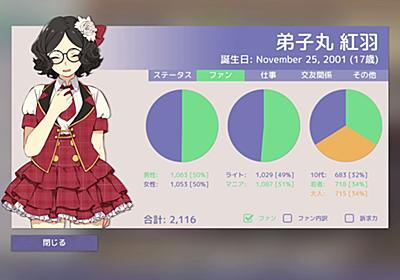 アイドル事務所経営シム「Idol Manager」の日本語版PVが公開。どんな手を使ってでものし上がる業界の光と影を描く