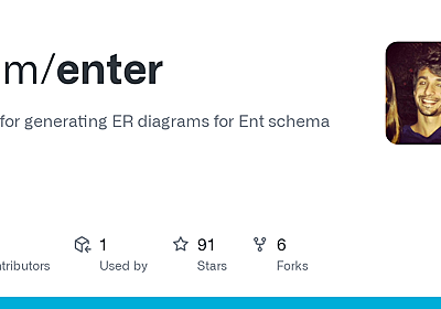 GitHub - a8m/enter: A CLI for generating ER diagrams for Ent schema
