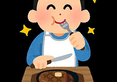 【アウトドア】石焼きで美味しい肉を食べる-準備編 - Jollyの100の挑戦~Live a life you will remember~