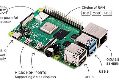Raspberry Pi admits to faulty USB-C design on the Pi 4 | Ars Technica