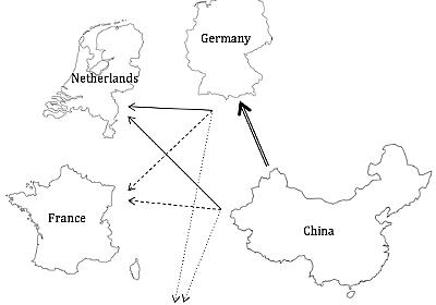 「OECD18ヶ国における中国からの輸入と国内雇用」(VOXEU, 2018年9月) — 経済学101