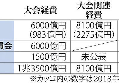 東京都:五輪関連8100億円計上 大幅増加、計2兆円超 - 毎日新聞