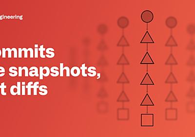 コミットはスナップショットであり差分ではない - GitHubブログ