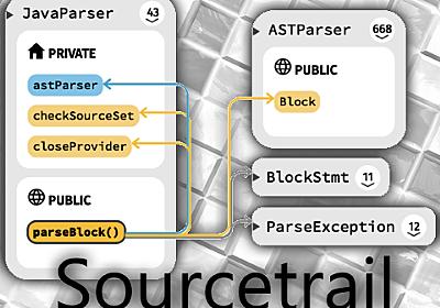 C++やPython向けのコード可視化ツール「Sourcetrail」がオープンソースに:コードを読む時間が一番長いという問題 - @IT