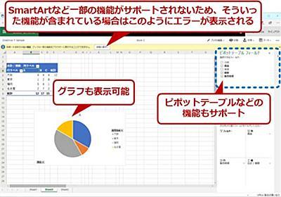 Excelの確認・編集もできる無料オンラインサービス「Office Online」とは (1/2):知っトクWindowsツール - @IT
