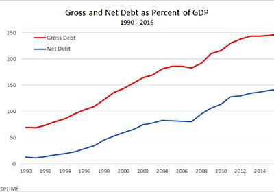 デイビット・アンドルファット「日本のインフレ目標の失敗」(2016年11月29日) — 経済学101