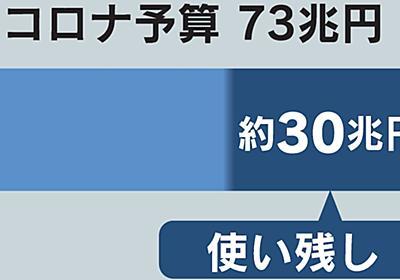 新型コロナ: コロナ予算、30兆円使い残し 消化はGDP比7%: 日本経済新聞