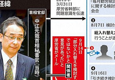 中江首相秘書官「検討申し上げたかも」 勤労統計対象入れ替え - 毎日新聞