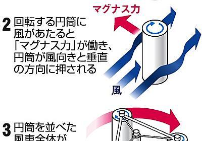 大企業辞め、貯金も底つき…完成させたプロペラなし風車:朝日新聞デジタル