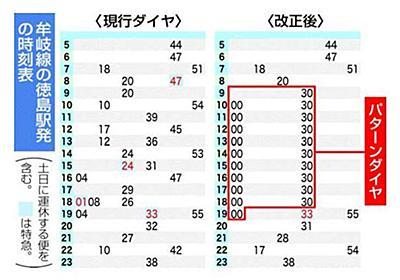 牟岐線一部30分間隔に JR四国、利用増加へ3月から 徳島の話題 徳島ニュース 徳島新聞