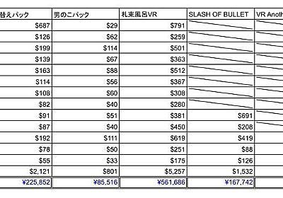 個人開発のVRゲームの年間売上が約591万円だった話とこれからの方針【お金】【Steam】【VR】 - (:3[kanのメモ帳]