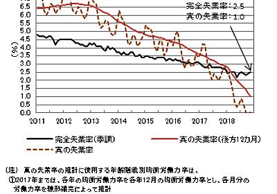 真の失業率──2018年11月までのデータによる更新 - ラスカルの備忘録
