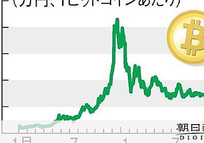 ビットコイン、はじけたバブル 最高値の2割以下に:朝日新聞デジタル