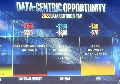 Intelの次期プロセッサ、AI機能を追加 - EE Times Japan