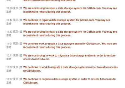 GitHubがダウン 「データストレージシステムに障害」 - ITmedia NEWS