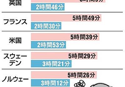赤ちゃんはママがいい? 生物学的には「根拠なし」:朝日新聞デジタル