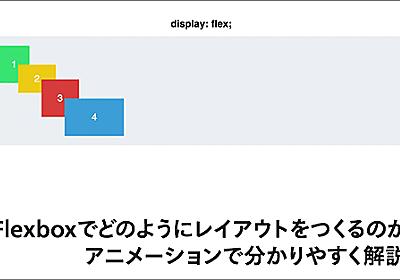 Flexboxでどのようにレイアウトをつくるのか、アニメーションで分かりやすく解説 -How Flexbox works | コリス