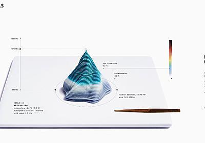 気象データから生成「サイバー和菓子」、電通など開発 3Dプリンタで印刷、風速・気圧・気温を反映 - ITmedia NEWS