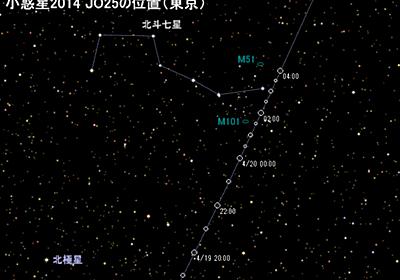 地球近傍小惑星2014 JO25をレーダー観測 - アストロアーツ