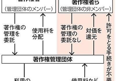 著作権者不明でも利用しやすく 許可不要の仕組み検討へ:朝日新聞デジタル