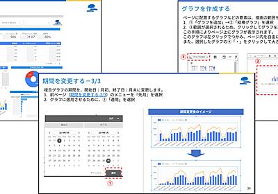Googleのデータ可視化ツール「Googleデータポータル」の無料マニュアルをパワー・インタラクティブが公開 | Web担当者Forum