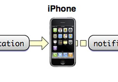 If I never try, I'll never know: iOS デバイスへのプッシュ通知と node.js (プロバイダ編)