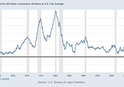 ノア・スミス「どうしてみんなインフレをいやがるの?」(2021年5月27日) — 経済学101