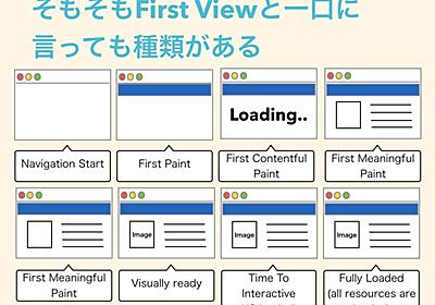 JavaScript が読み込まれる前でもWeb Applicationを動かす - from scratch