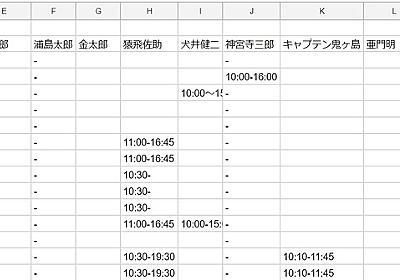 Google Apps Scriptで出退勤の発報botを作った - Kuzunoha-NEのブログ