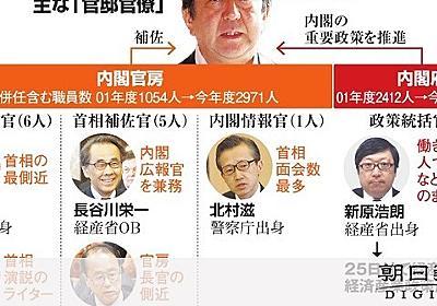「官邸官僚」が出した紙に驚く各省 首相も了承なのか…:朝日新聞デジタル