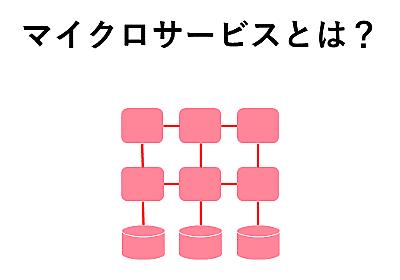 これなら分かる! マイクロサービス(入門編)~モノリスと比較した特徴、利点と課題 (1/3):CodeZine(コードジン)