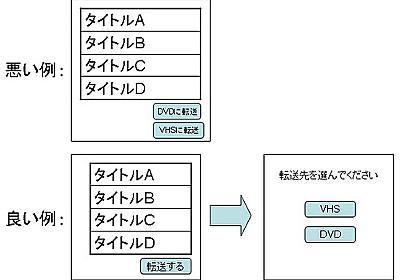 団塊〜シニア層向けのWeb設計 やっちゃいけない10のUI - warenosyo's blog