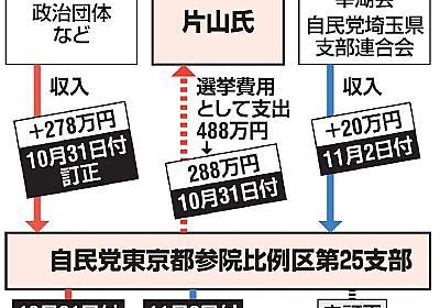 片山氏の関連団体、収入また未記載 報告書の不備が続々:朝日新聞デジタル