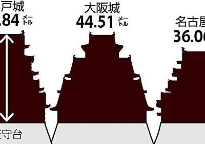江戸城最後の天守閣は、高さ日本一だった   読売新聞   東洋経済オンライン   新世代リーダーのためのビジネスサイト