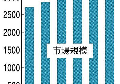ソニー、宇宙ビジネス参入 衛星向け機器 家電技術使い量産 :日本経済新聞