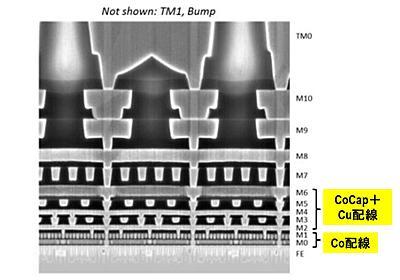 10nmで苦戦するIntel、問題はCo配線とRuバリアメタルか (1/5) - EE Times Japan